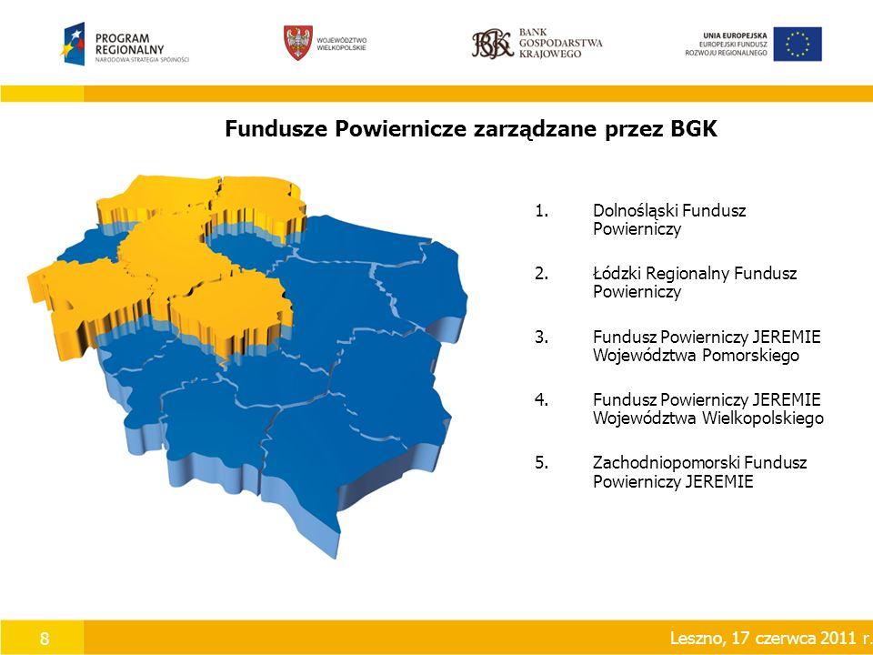19 Pośrednicy finansowi udzielający wsparcia – Fundusze Pożyczkowe (13) Wielkopolska 1.