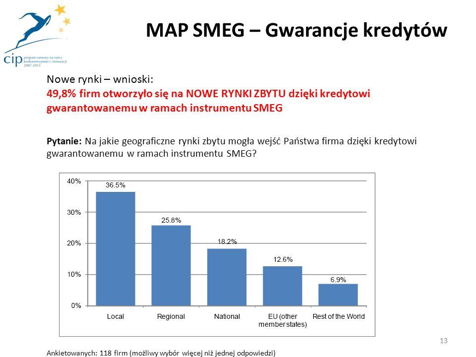 Nowe rynki – wnioski: 49,8% firm otworzyło się na NOWE RYNKI ZBYTU dzięki kredytowi gwarantowanemu w ramach instrumentu SMEG Pytanie: Na jakie geograficzne rynki zbytu mogła wejść Państwa firma dzięki kredytowi gwarantowanemu w ramach instrumentu SMEG.