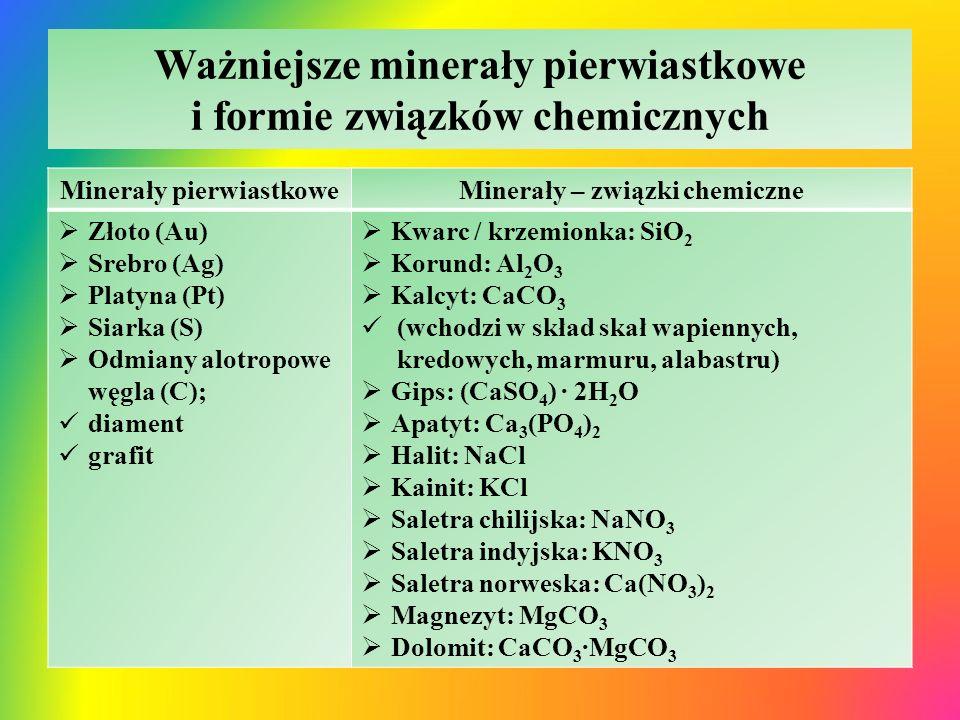 Ważniejsze minerały pierwiastkowe i formie związków chemicznych Minerały pierwiastkoweMinerały – związki chemiczne  Złoto (Au)  Srebro (Ag)  Platyn