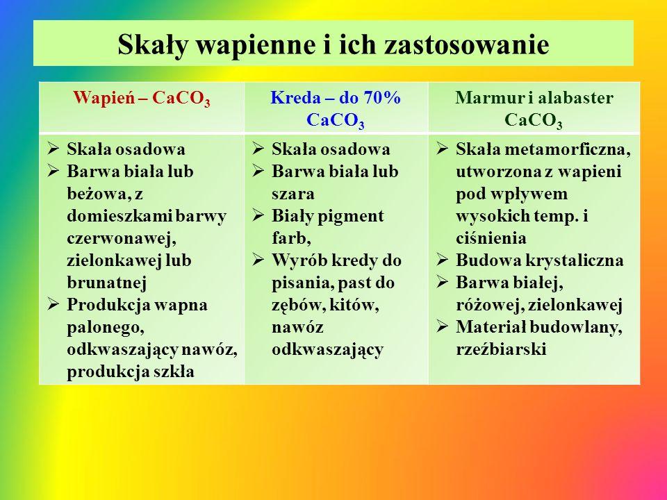 Skały wapienne i ich zastosowanie Wapień – CaCO 3 Kreda – do 70% CaCO 3 Marmur i alabaster CaCO 3  Skała osadowa  Barwa biała lub beżowa, z domieszk