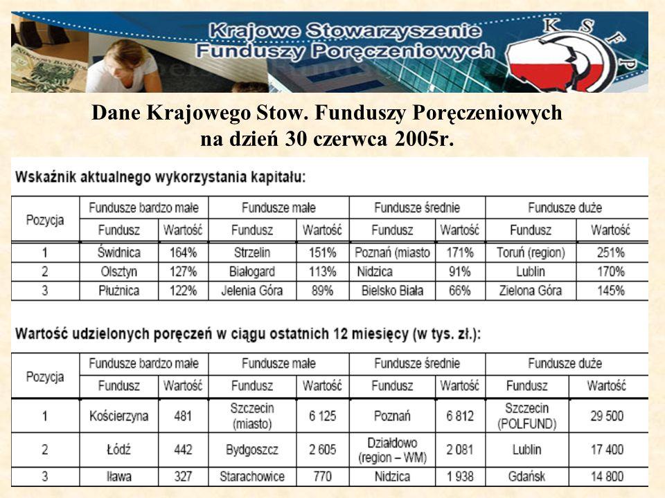 Dane Krajowego Stow. Funduszy Poręczeniowych na dzień 30 czerwca 2005r.