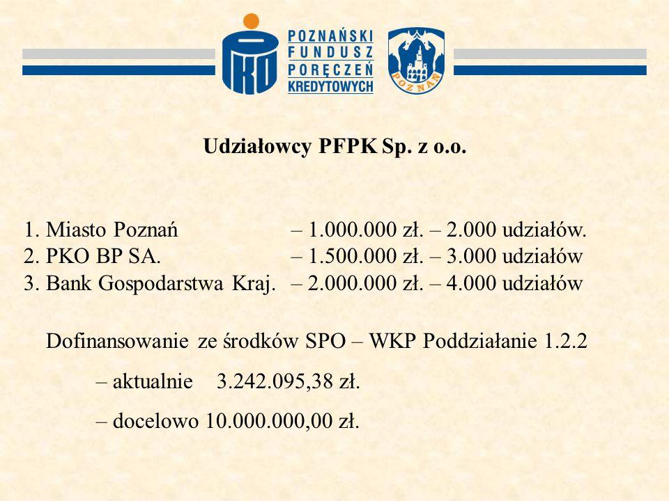 Udziałowcy PFPK Sp.z o.o.