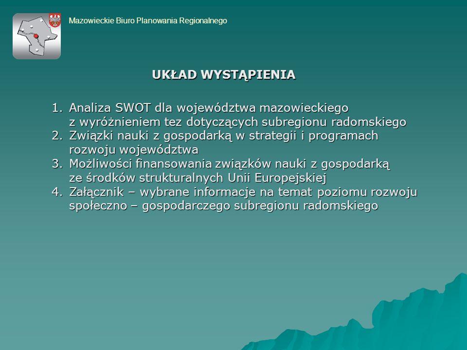 Mazowieckie Biuro Planowania Regionalnego UKŁAD WYSTĄPIENIA 1.Analiza SWOT dla województwa mazowieckiego z wyróżnieniem tez dotyczących subregionu radomskiego 2.Związki nauki z gospodarką w strategii i programach rozwoju województwa 3.Możliwości finansowania związków nauki z gospodarką ze środków strukturalnych Unii Europejskiej 4.Załącznik – wybrane informacje na temat poziomu rozwoju społeczno – gospodarczego subregionu radomskiego