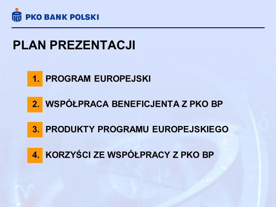 PLAN PREZENTACJI 1.PROGRAM EUROPEJSKI 2.WSPÓŁPRACA BENEFICJENTA Z PKO BP 3.PRODUKTY PROGRAMU EUROPEJSKIEGO 4.KORZYŚCI ZE WSPÓŁPRACY Z PKO BP