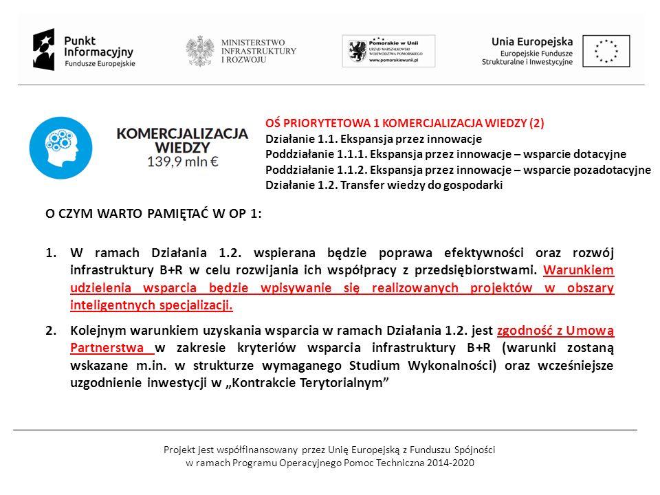 Projekt jest współfinansowany przez Unię Europejską z Funduszu Spójności w ramach Programu Operacyjnego Pomoc Techniczna 2014-2020 OŚ PRIORYTETOWA 1 KOMERCJALIZACJA WIEDZY (2) Działanie 1.1.