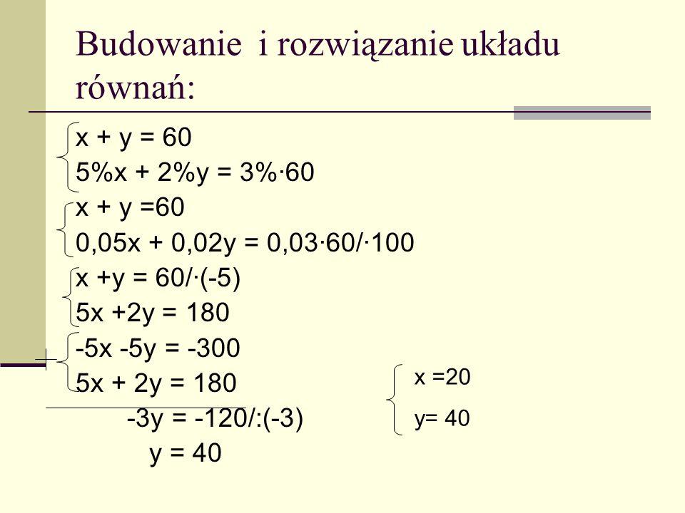 Budowanie i rozwiązanie układu równań: x + y = 60 5%x + 2%y = 3%·60 x + y =60 0,05x + 0,02y = 0,03·60/·100 x +y = 60/·(-5) 5x +2y = 180 -5x -5y = -300 5x + 2y = 180 -3y = -120/:(-3) y = 40 x =20 y= 40