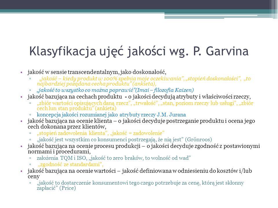 Klasyfikacja ujęć jakości wg. P.