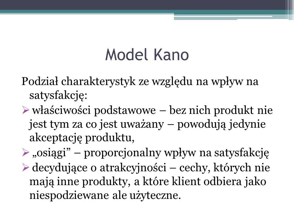 """Model Kano Podział charakterystyk ze względu na wpływ na satysfakcję:  właściwości podstawowe – bez nich produkt nie jest tym za co jest uważany – powodują jedynie akceptację produktu,  """"osiągi – proporcjonalny wpływ na satysfakcję  decydujące o atrakcyjności – cechy, których nie mają inne produkty, a które klient odbiera jako niespodziewane ale użyteczne."""
