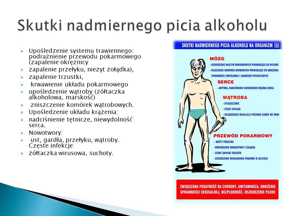  Upośledzenie systemu trawiennego: podrażnienie przewodu pokarmowego (zapalenie okrężnicy  zapalenie przełyku, nieżyt żołądka),  zapalenie trzustki