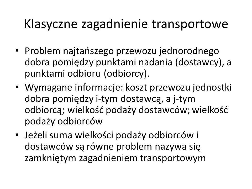Klasyczne zagadnienie transportowe Problem najtańszego przewozu jednorodnego dobra pomiędzy punktami nadania (dostawcy), a punktami odbioru (odbiorcy)