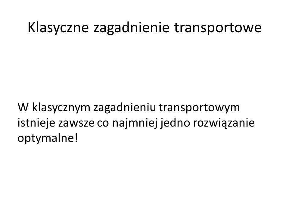 Klasyczne zagadnienie transportowe W klasycznym zagadnieniu transportowym istnieje zawsze co najmniej jedno rozwiązanie optymalne!