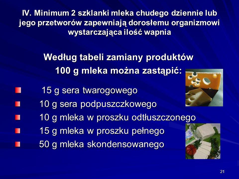 21 IV. Minimum 2 szklanki mleka chudego dziennie lub jego przetworów zapewniają dorosłemu organizmowi wystarczająca ilość wapnia Według tabeli zamiany