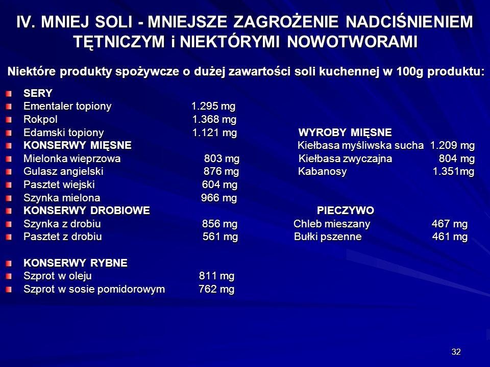32 IV. MNIEJ SOLI - MNIEJSZE ZAGROŻENIE NADCIŚNIENIEM TĘTNICZYM i NIEKTÓRYMI NOWOTWORAMI Niektóre produkty spożywcze o dużej zawartości soli kuchennej