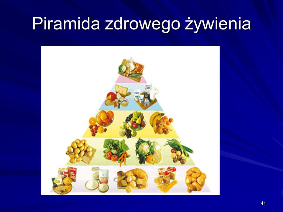 41 Piramida zdrowego żywienia
