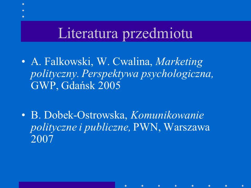 Literatura przedmiotu A. Falkowski, W. Cwalina, Marketing polityczny. Perspektywa psychologiczna, GWP, Gdańsk 2005 B. Dobek-Ostrowska, Komunikowanie p