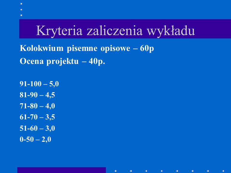 Kryteria zaliczenia wykładu Kolokwium pisemne opisowe – 60p Ocena projektu – 40p. 91-100 – 5,0 81-90 – 4,5 71-80 – 4,0 61-70 – 3,5 51-60 – 3,0 0-50 –