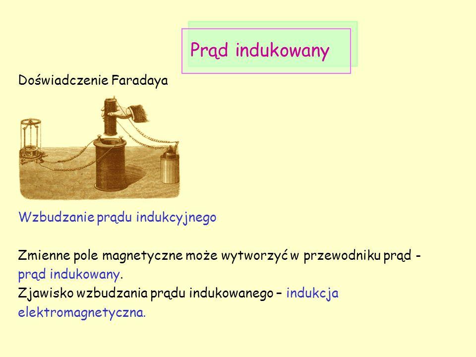 Prąd indukowany Doświadczenie Faradaya Wzbudzanie prądu indukcyjnego Zmienne pole magnetyczne może wytworzyć w przewodniku prąd - prąd indukowany.