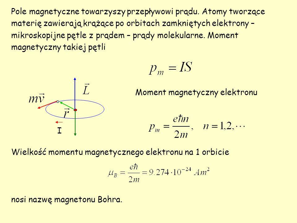 Pole magnetyczne towarzyszy przepływowi prądu.