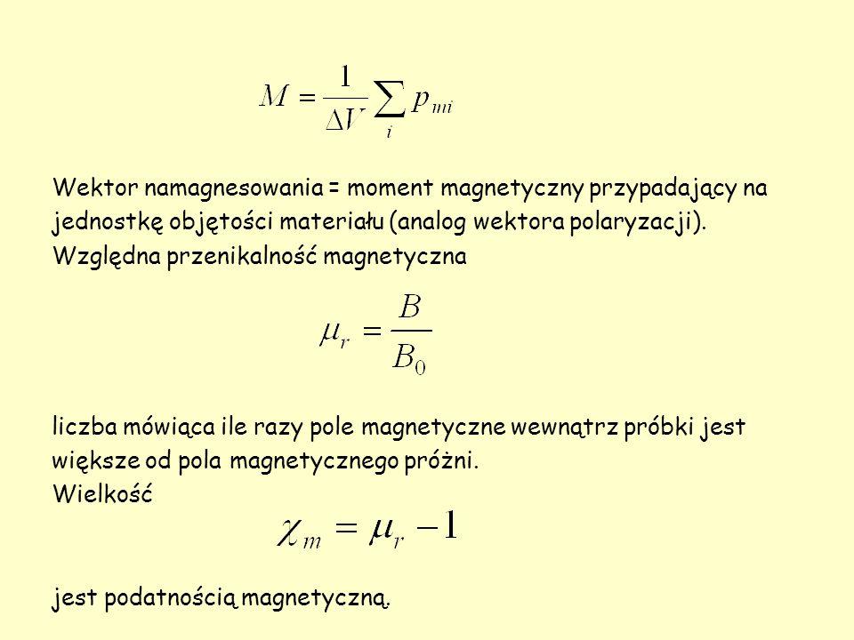 Wektor namagnesowania = moment magnetyczny przypadający na jednostkę objętości materiału (analog wektora polaryzacji).