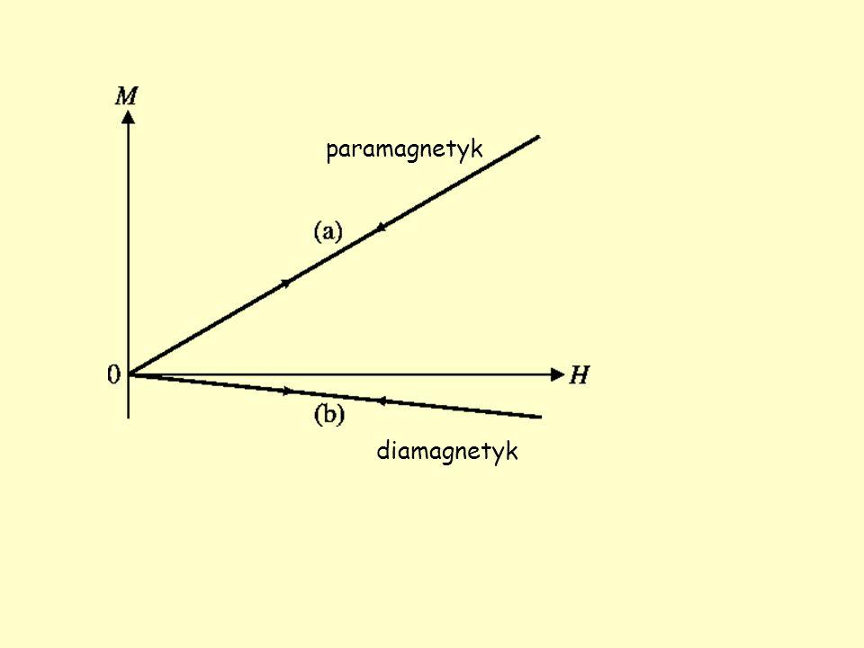 paramagnetyk diamagnetyk