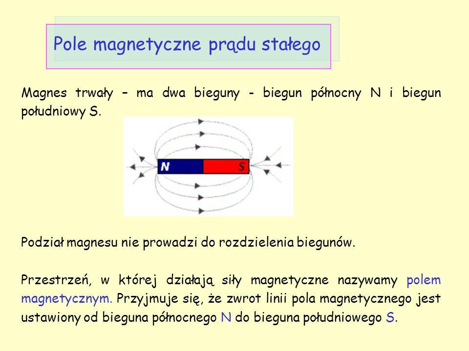 Pole magnetyczne prądu stałego Magnes trwały – ma dwa bieguny - biegun północny N i biegun południowy S.
