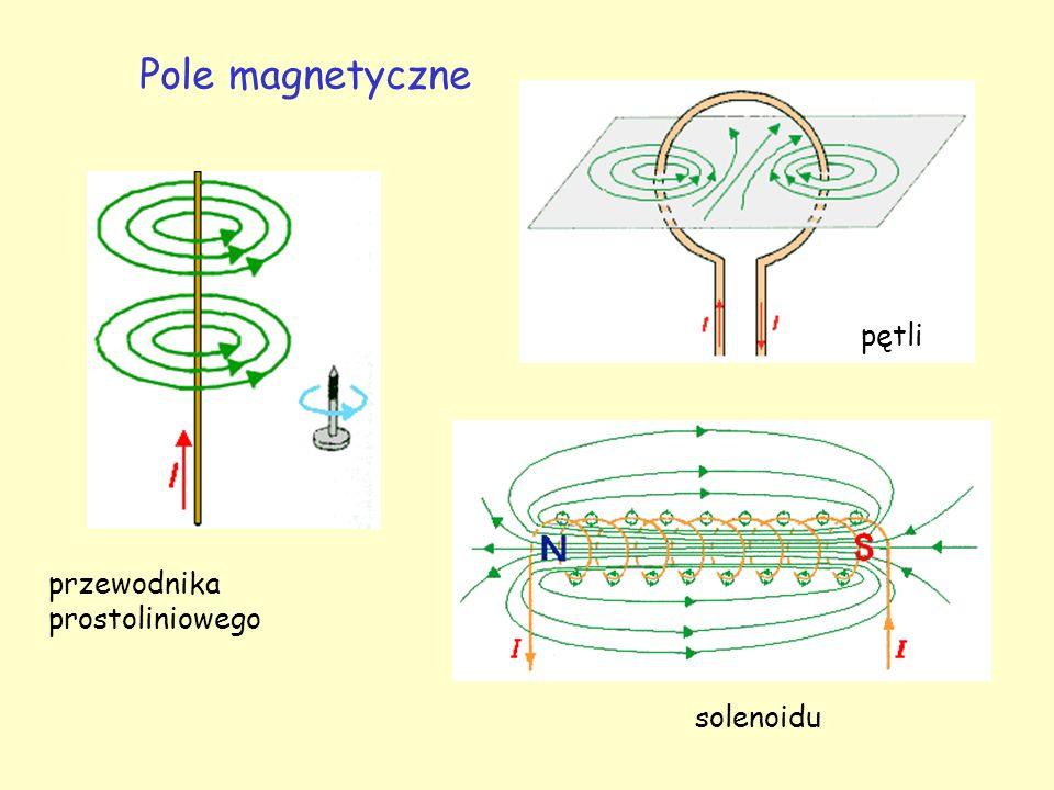 Pole magnetyczne przewodnika prostoliniowego pętli solenoidu