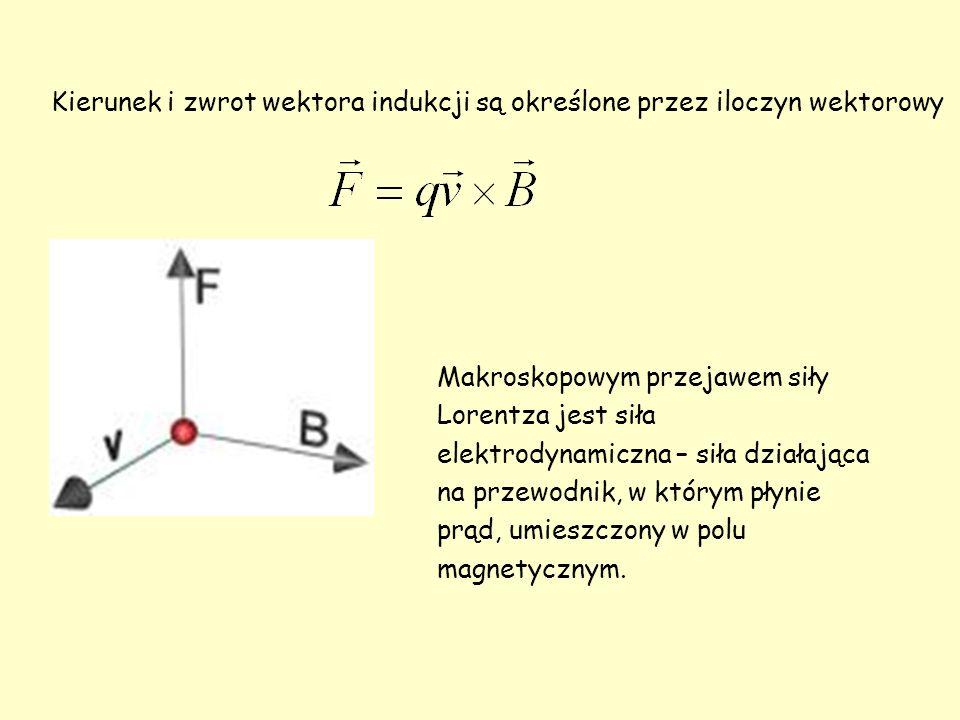 Paramagnetyzm Paramagnetyki posiadają moment magnetyczny rzędu magnetonu Bohra.