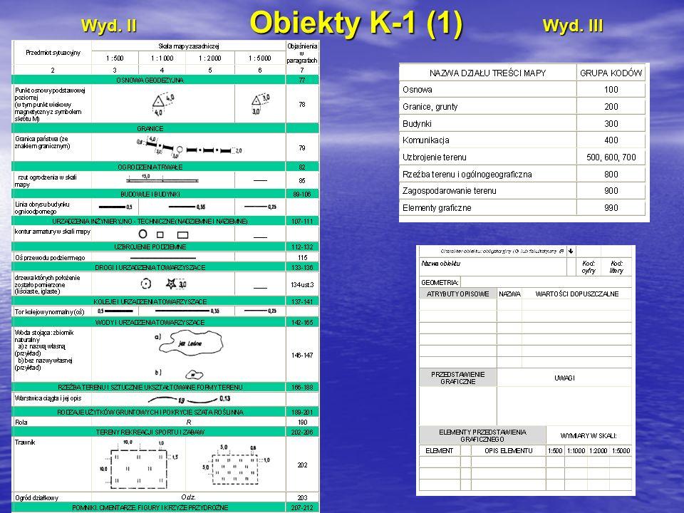 Obiekty K-1 (1) Wyd. II Wyd. III