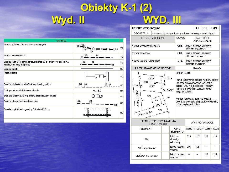 Obiekty K-1 (2) Wyd. IIWYD. III