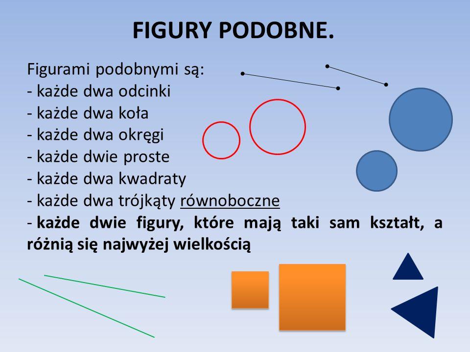 FIGURY PODOBNE. Figurami podobnymi są: - każde dwa odcinki - każde dwa koła - każde dwa okręgi - każde dwie proste - każde dwa kwadraty - każde dwa tr