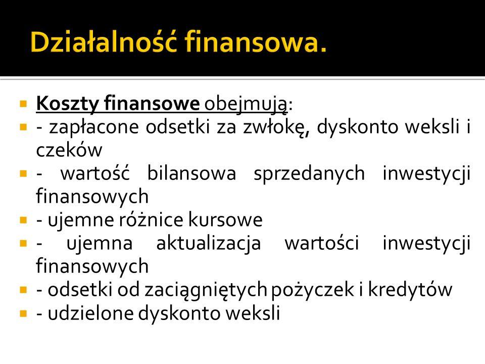  Koszty finansowe obejmują:  - zapłacone odsetki za zwłokę, dyskonto weksli i czeków  - wartość bilansowa sprzedanych inwestycji finansowych  - ujemne różnice kursowe  - ujemna aktualizacja wartości inwestycji finansowych  - odsetki od zaciągniętych pożyczek i kredytów  - udzielone dyskonto weksli