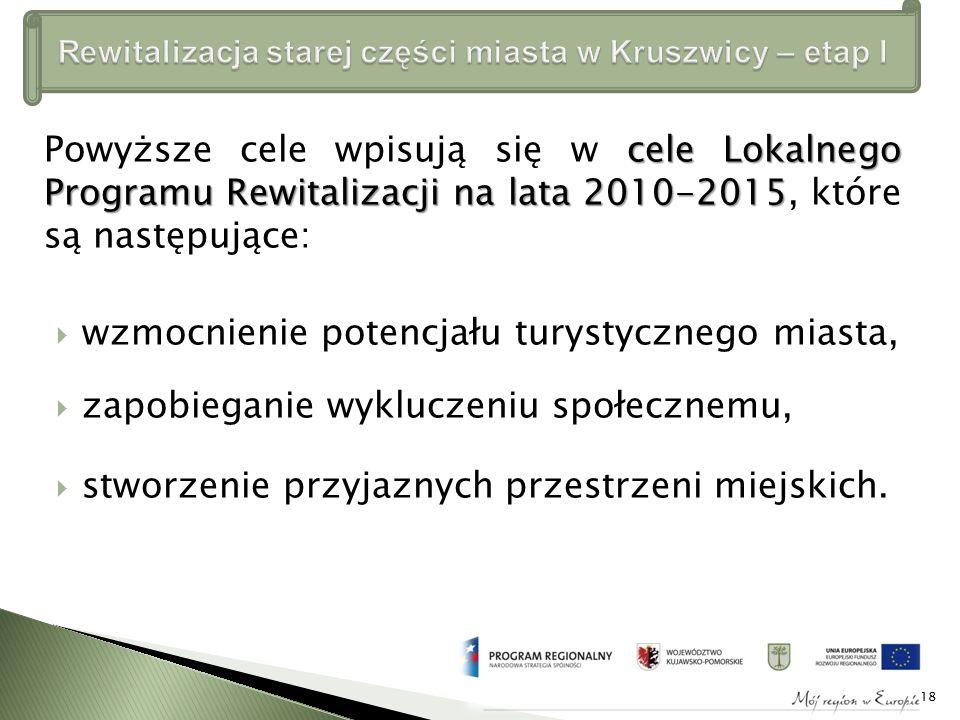 cele Lokalnego Programu Rewitalizacji na lata 2010-2015 Powyższe cele wpisują się w cele Lokalnego Programu Rewitalizacji na lata 2010-2015, które są następujące:  wzmocnienie potencjału turystycznego miasta,  zapobieganie wykluczeniu społecznemu,  stworzenie przyjaznych przestrzeni miejskich.