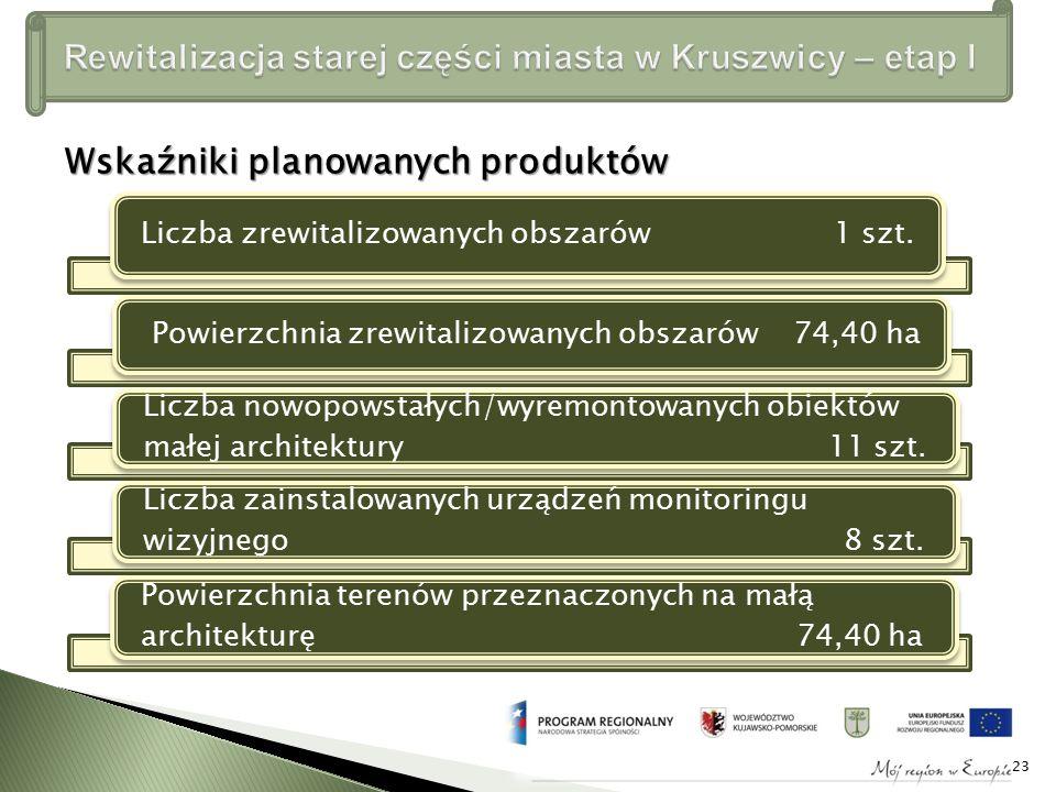 23 Wskaźniki planowanych produktów Liczba zrewitalizowanych obszarów 1 szt.