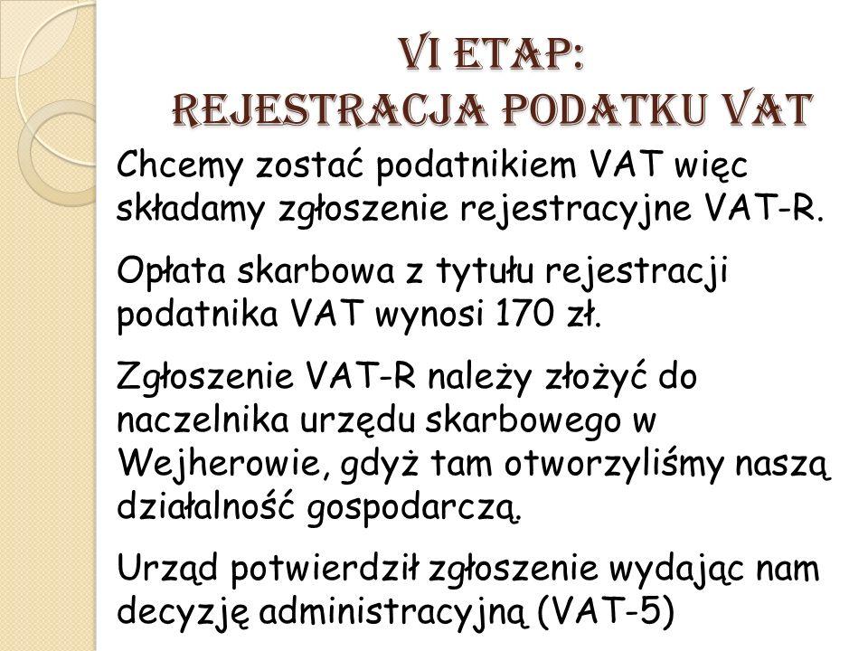 VI ETAP: Rejestracja podatku VAT Chcemy zostać podatnikiem VAT więc składamy zgłoszenie rejestracyjne VAT-R. Opłata skarbowa z tytułu rejestracji poda