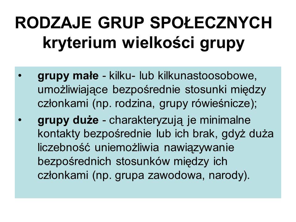 RODZAJE GRUP SPOŁECZNYCH kryterium wielkości grupy grupy małe - kilku- lub kilkunastoosobowe, umożliwiające bezpośrednie stosunki między członkami (np