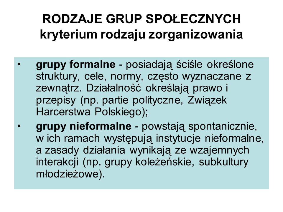 RODZAJE GRUP SPOŁECZNYCH kryterium rodzaju zorganizowania grupy formalne - posiadają ściśle określone struktury, cele, normy, często wyznaczane z zewn
