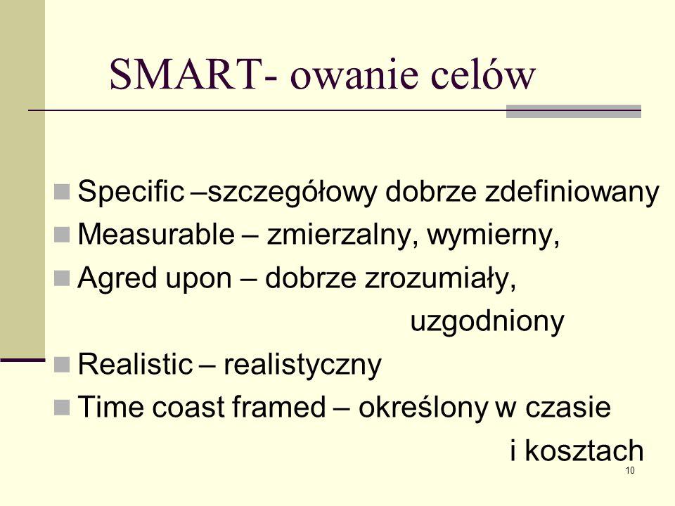 10 SMART- owanie celów Specific –szczegółowy dobrze zdefiniowany Measurable – zmierzalny, wymierny, Agred upon – dobrze zrozumiały, uzgodniony Realistic – realistyczny Time coast framed – określony w czasie i kosztach