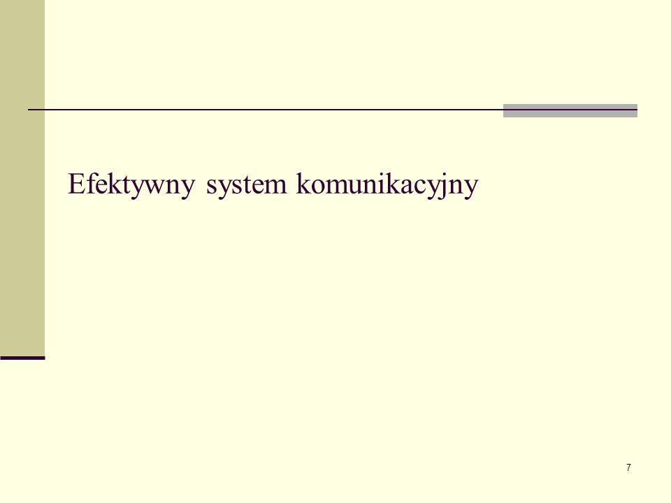 7 Efektywny system komunikacyjny