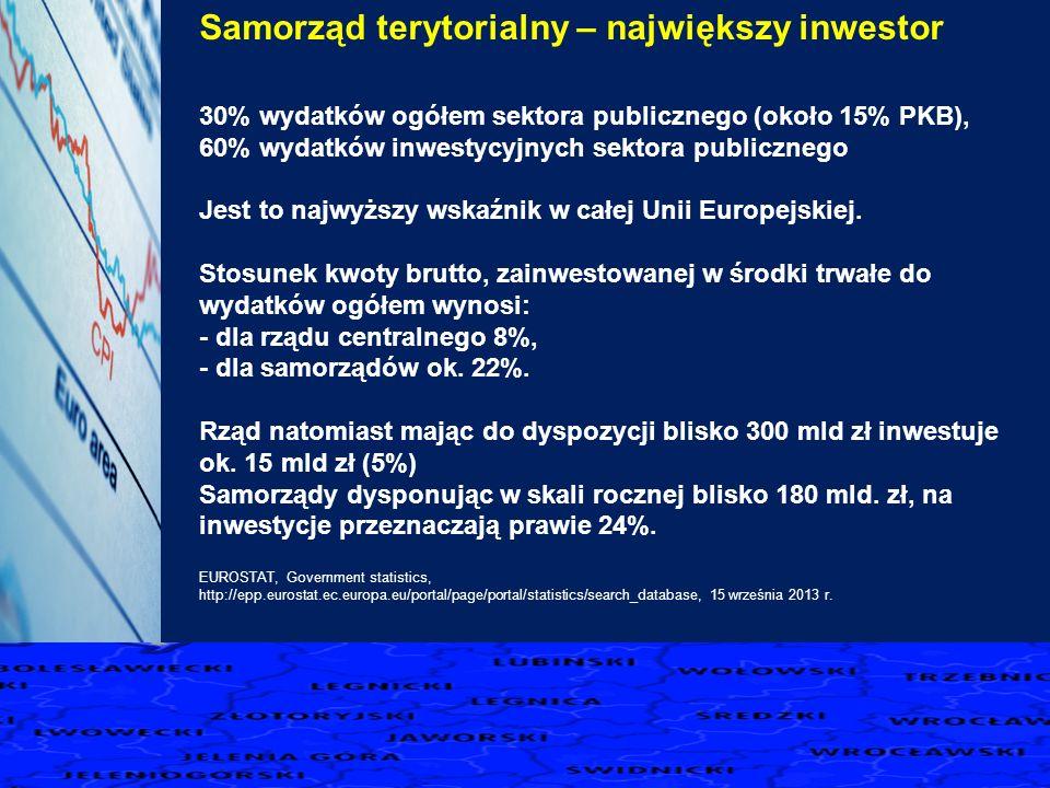 Zróżnicowanie w wykorzystaniu środków UE Badania wskazują, że poziom wykorzystania środków pomocowych UE przez jednostki samorządu terytorialnego w Polsce jest w ujęciu regionalnym wyraźnie zróżnicowany [Famulska (red.) 2006, Stawicki i in.