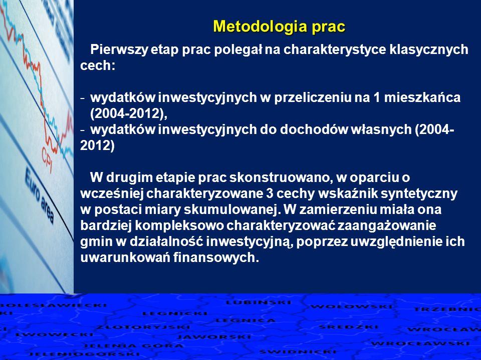 Wnioski (2) Znamienny jest brak w grupie liderów Polkowic (0,21) oraz Bogatyni (-0,67), które pomimo wysokich wartości inwestycji na 1 mieszkańca, w tym zestawieniu lokują się wśród gmin przeciętnych.