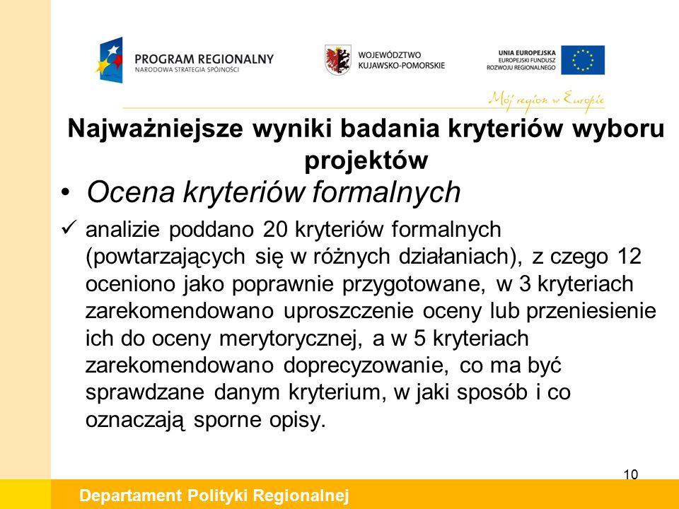 Departament Polityki Regionalnej Najważniejsze wyniki badania kryteriów wyboru projektów Ocena kryteriów formalnych analizie poddano 20 kryteriów form