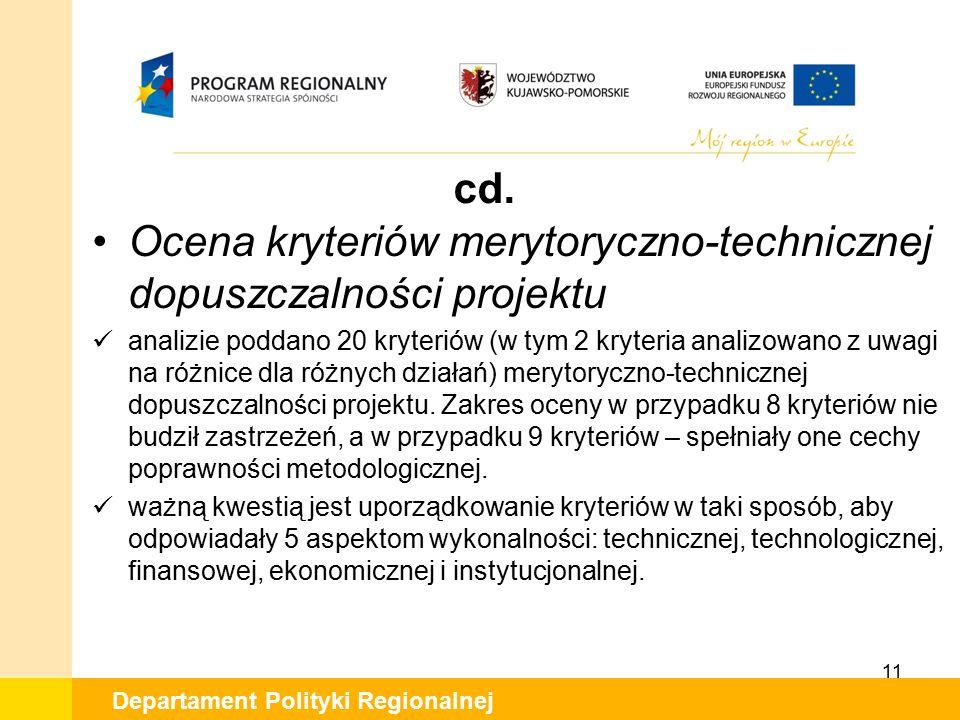 Departament Polityki Regionalnej cd. Ocena kryteriów merytoryczno-technicznej dopuszczalności projektu analizie poddano 20 kryteriów (w tym 2 kryteria