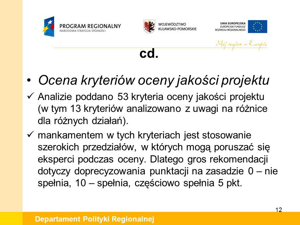 Departament Polityki Regionalnej cd. Ocena kryteriów oceny jakości projektu Analizie poddano 53 kryteria oceny jakości projektu (w tym 13 kryteriów an