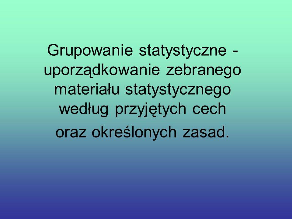 Grupowanie statystyczne - uporządkowanie zebranego materiału statystycznego według przyjętych cech oraz określonych zasad.
