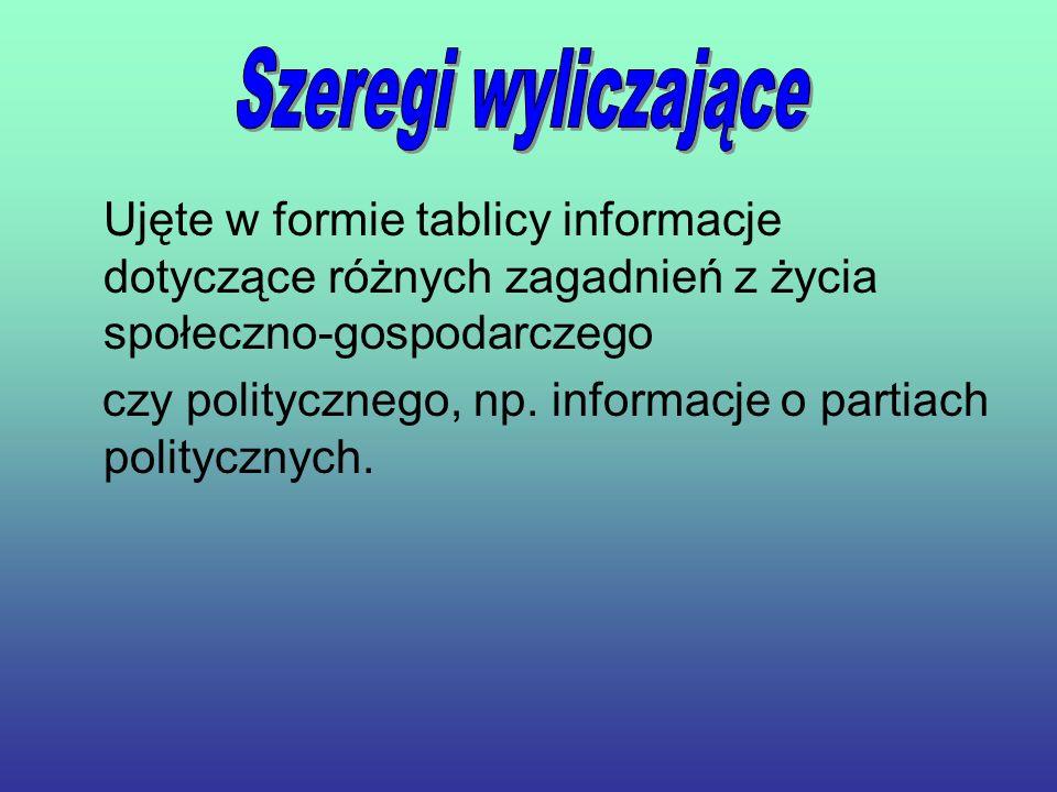 Ujęte w formie tablicy informacje dotyczące różnych zagadnień z życia społeczno-gospodarczego czy politycznego, np.