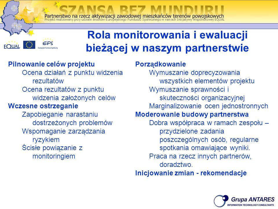 Rola monitorowania i ewaluacji bieżącej w naszym partnerstwie Pilnowanie celów projektu Ocena działań z punktu widzenia rezultatów Ocena rezultatów z punktu widzenia założonych celów Wczesne ostrzeganie Zapobieganie narastaniu dostrzeżonych problemów Wspomaganie zarządzania ryzykiem Ścisłe powiązanie z monitoringiem Porządkowanie Wymuszanie doprecyzowania wszystkich elementów projektu Wymuszanie sprawności i skuteczności organizacyjnej Marginalizowanie ocen jednostronnych Moderowanie budowy partnerstwa Dobra współpraca w ramach zespołu – przydzielone zadania poszczególnych osób, regularne spotkania omawiające wyniki.
