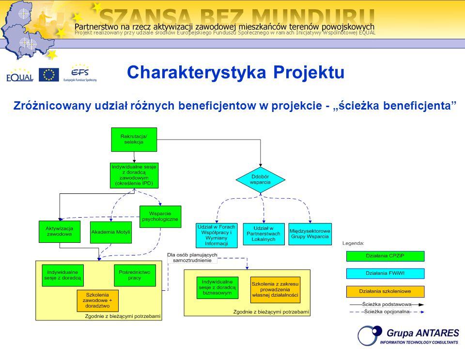 """Charakterystyka Projektu Zróżnicowany udział różnych beneficjentow w projekcie - """"ścieżka beneficjenta"""