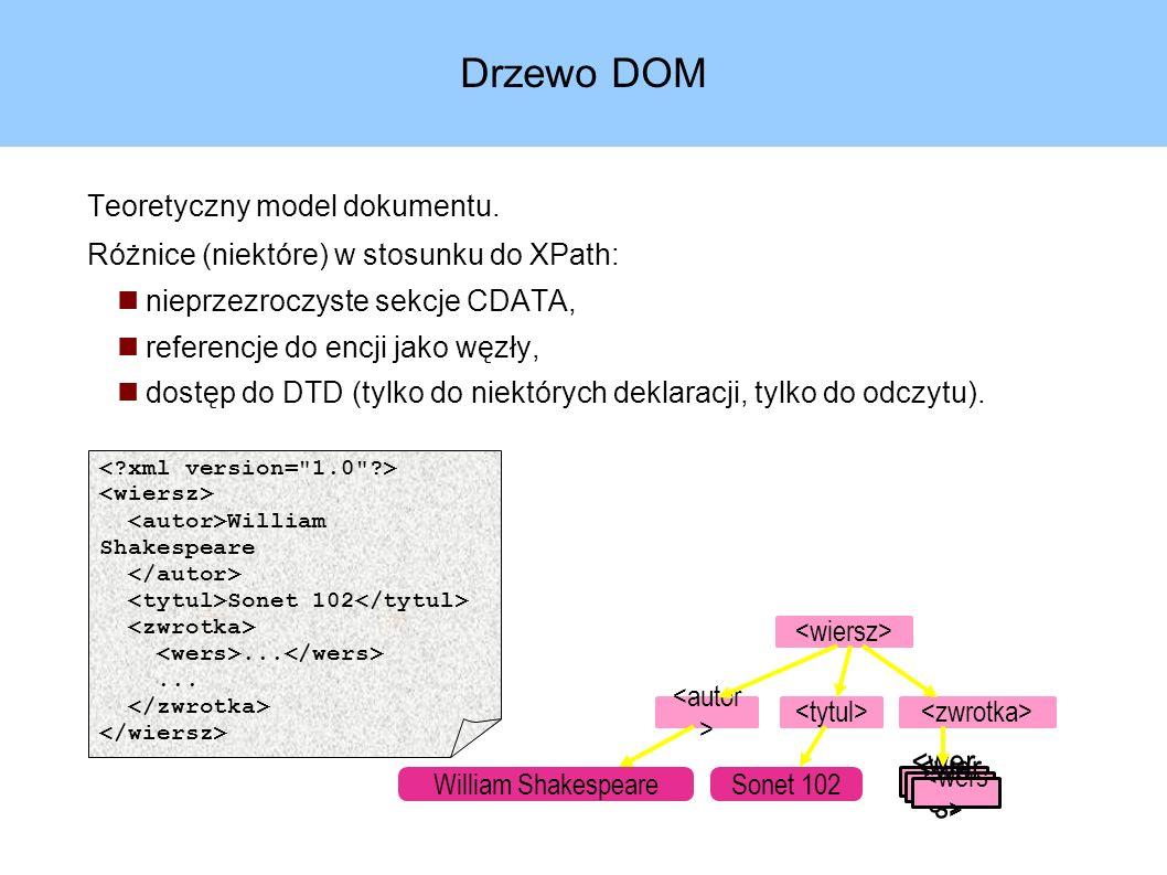DOM - najważniejsze interfejsy Node DocumentElementComment AttrText CDATA Section Processing Instruction