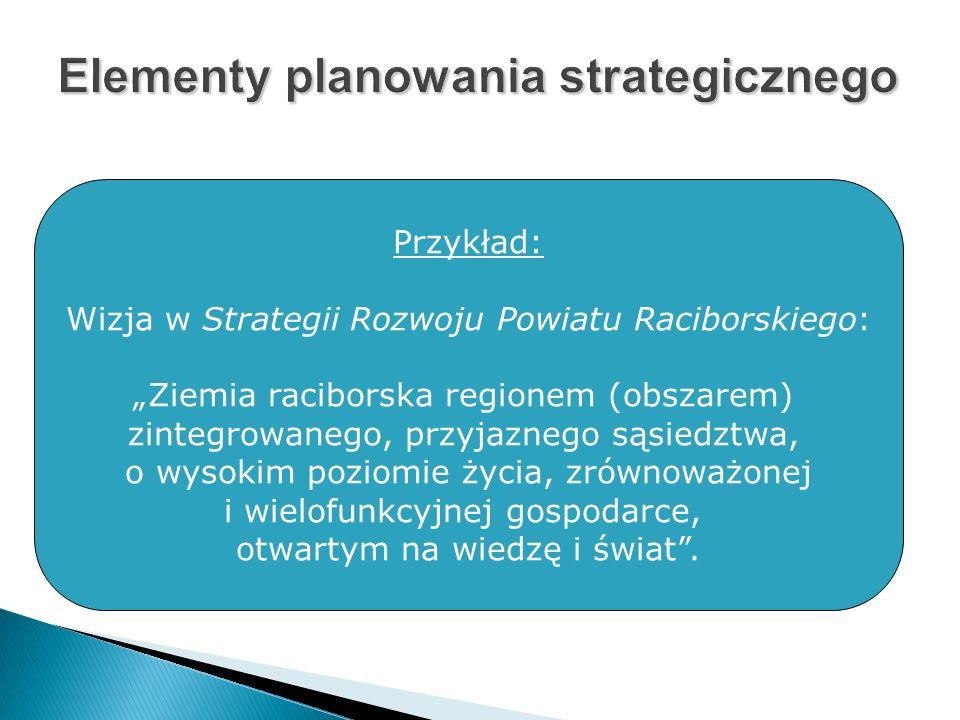 """Przykład: Wizja w Strategii Rozwoju Powiatu Raciborskiego: """"Ziemia raciborska regionem (obszarem) zintegrowanego, przyjaznego sąsiedztwa, o wysokim poziomie życia, zrównoważonej i wielofunkcyjnej gospodarce, otwartym na wiedzę i świat ."""