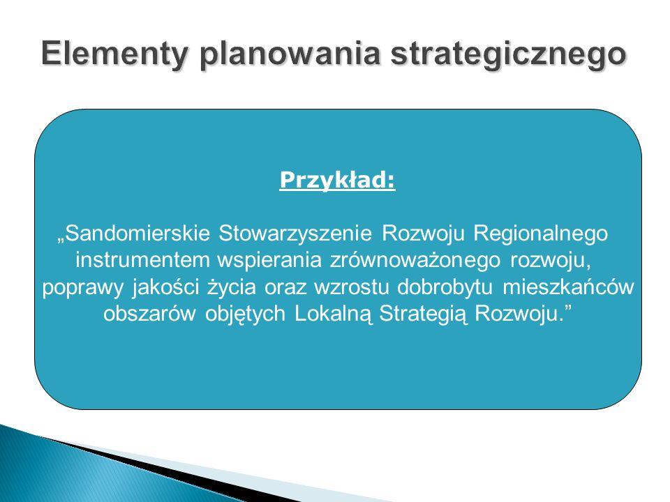 """Przykład: """"Sandomierskie Stowarzyszenie Rozwoju Regionalnego instrumentem wspierania zrównoważonego rozwoju, poprawy jakości życia oraz wzrostu dobrobytu mieszkańców obszarów objętych Lokalną Strategią Rozwoju."""